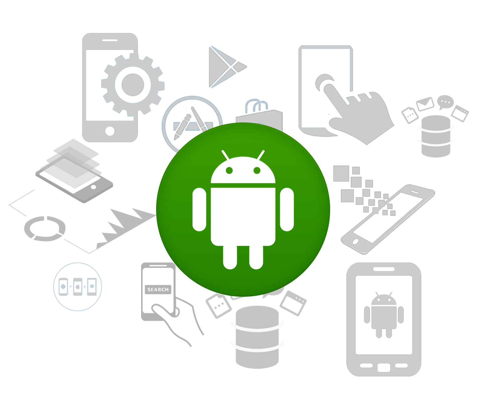 Our approach for Android App Development